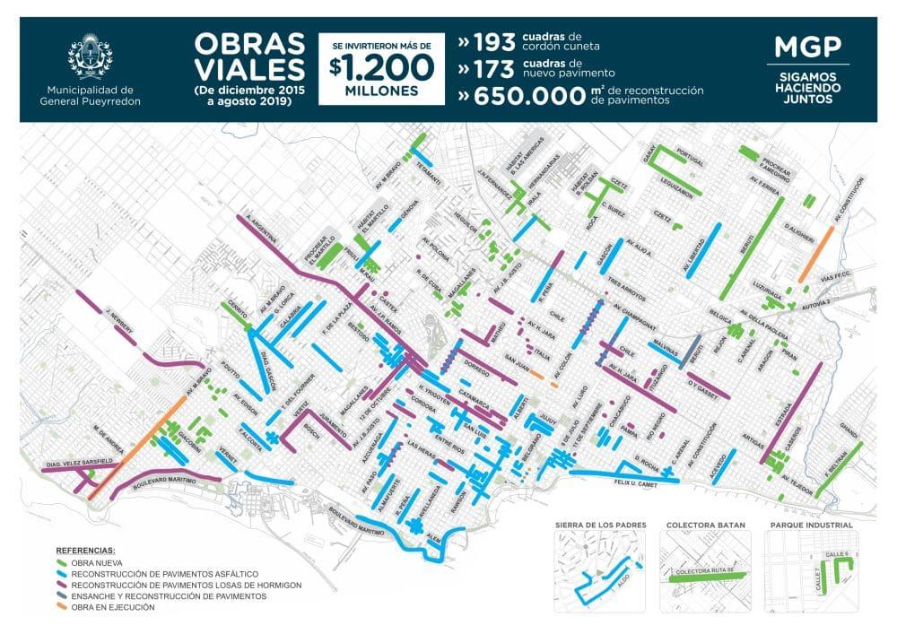 El Municipio de General Pueyrredon ya invirtió 1900 millones en el arreglo de calles