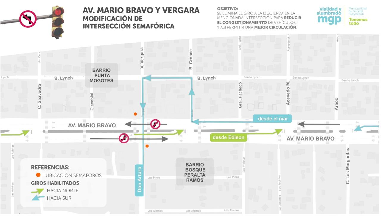 El Municipio realizó cambios en el semáforo de ingreso al Bosque Peralta Ramos