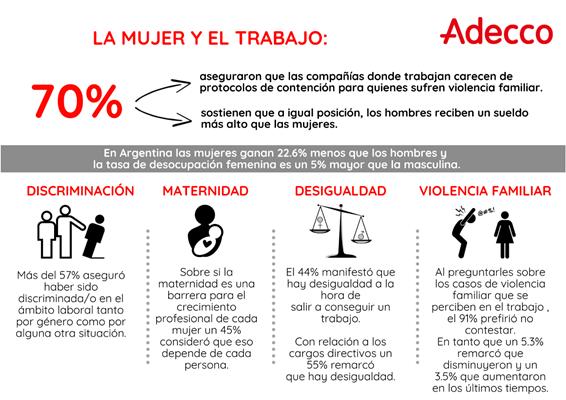 La mayoría de las compañías carece de protocolos de contención para quienes sufren violencia familiar