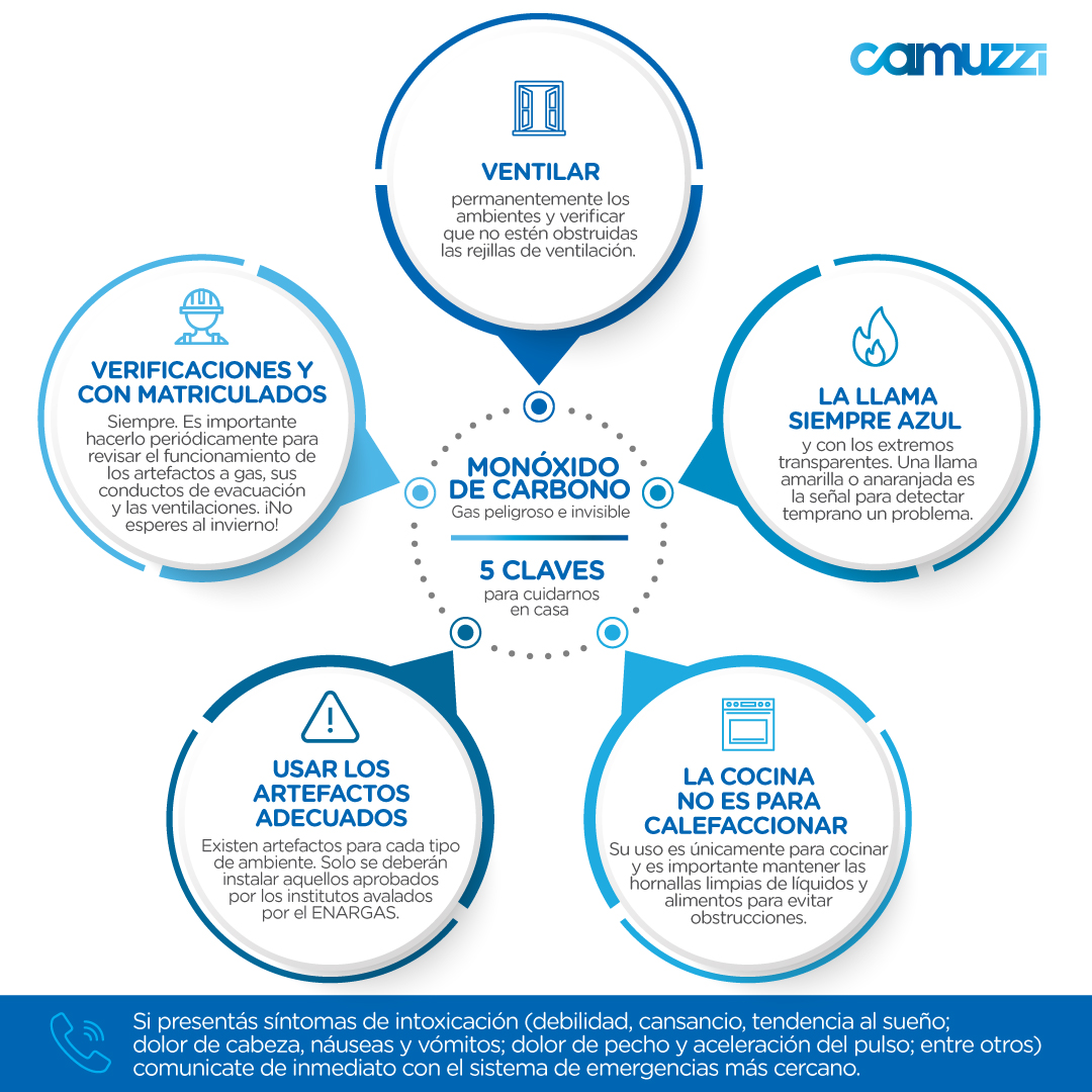 5 claves para cuidarse del monóxido de carbono en cuarentena