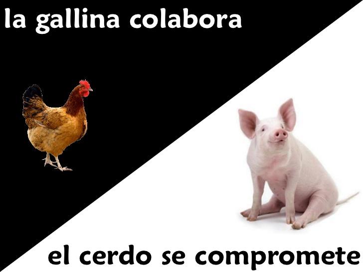 Tu empresa, ¿Cerdo o gallina?