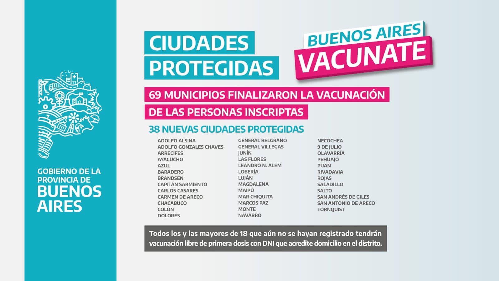 Distribuyen en Mar del Plata 14 mil vacunas anticovid