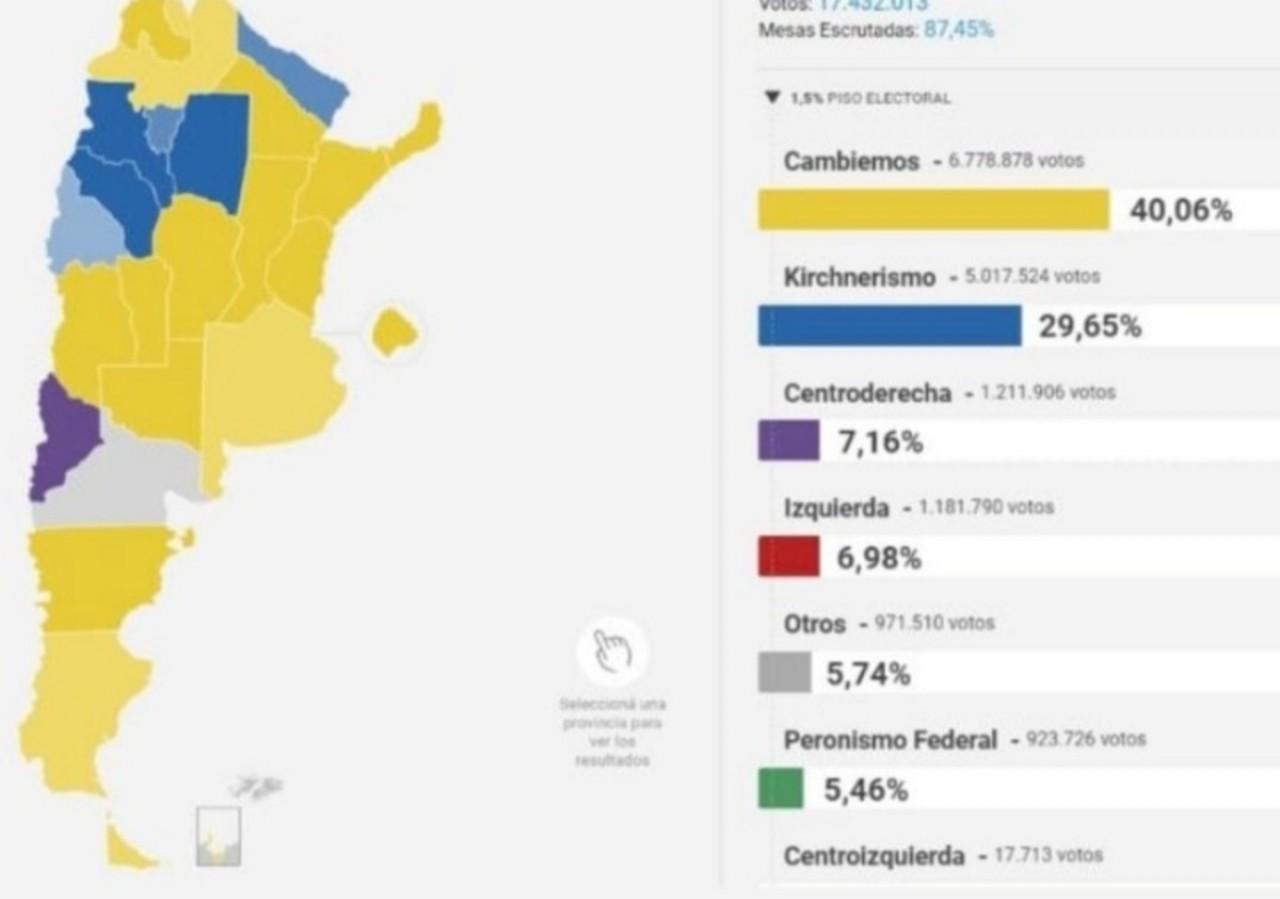 Provincia por provincia, qué fuerza ganó en cada una